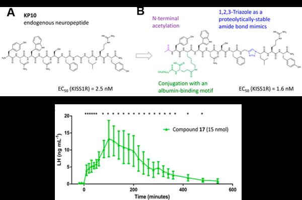 Figure-4-NMR